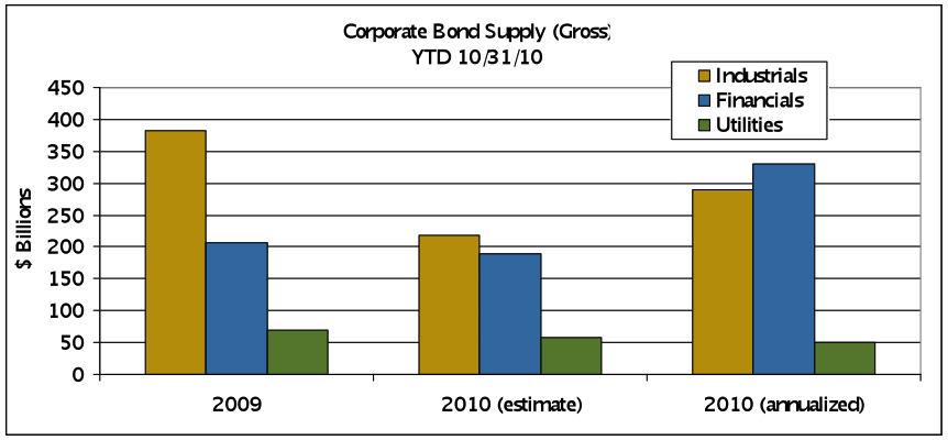 AAM Corp Credit 11-10 3