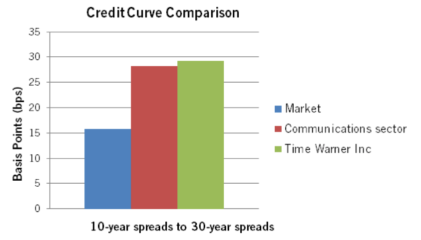 AAM Corp Credit Spring-2014-2 3