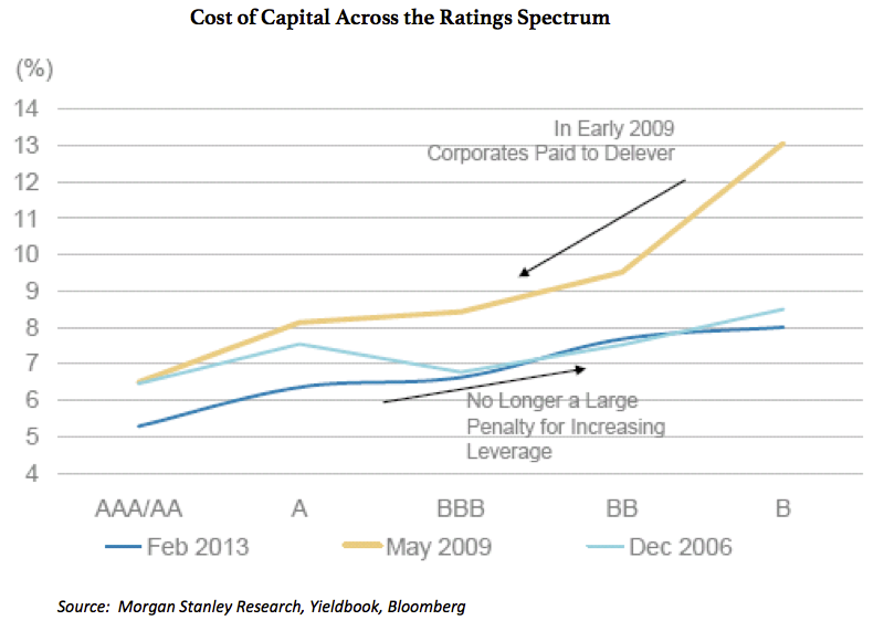 AAM Corp Credit 2Q2013 12