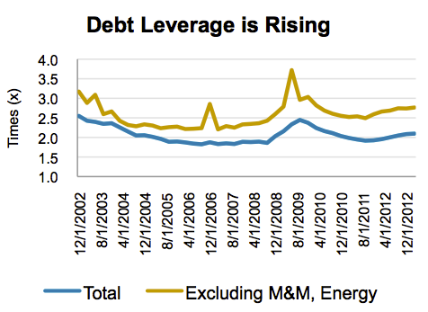 AAM Corp Credit 2Q2013 3