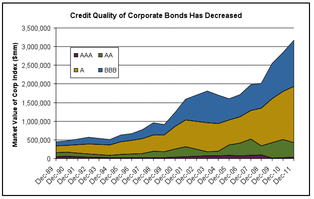AAM Corp Credit 5-12 5