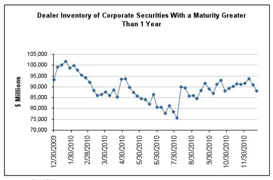 AAM Corp Credit 1-11 5